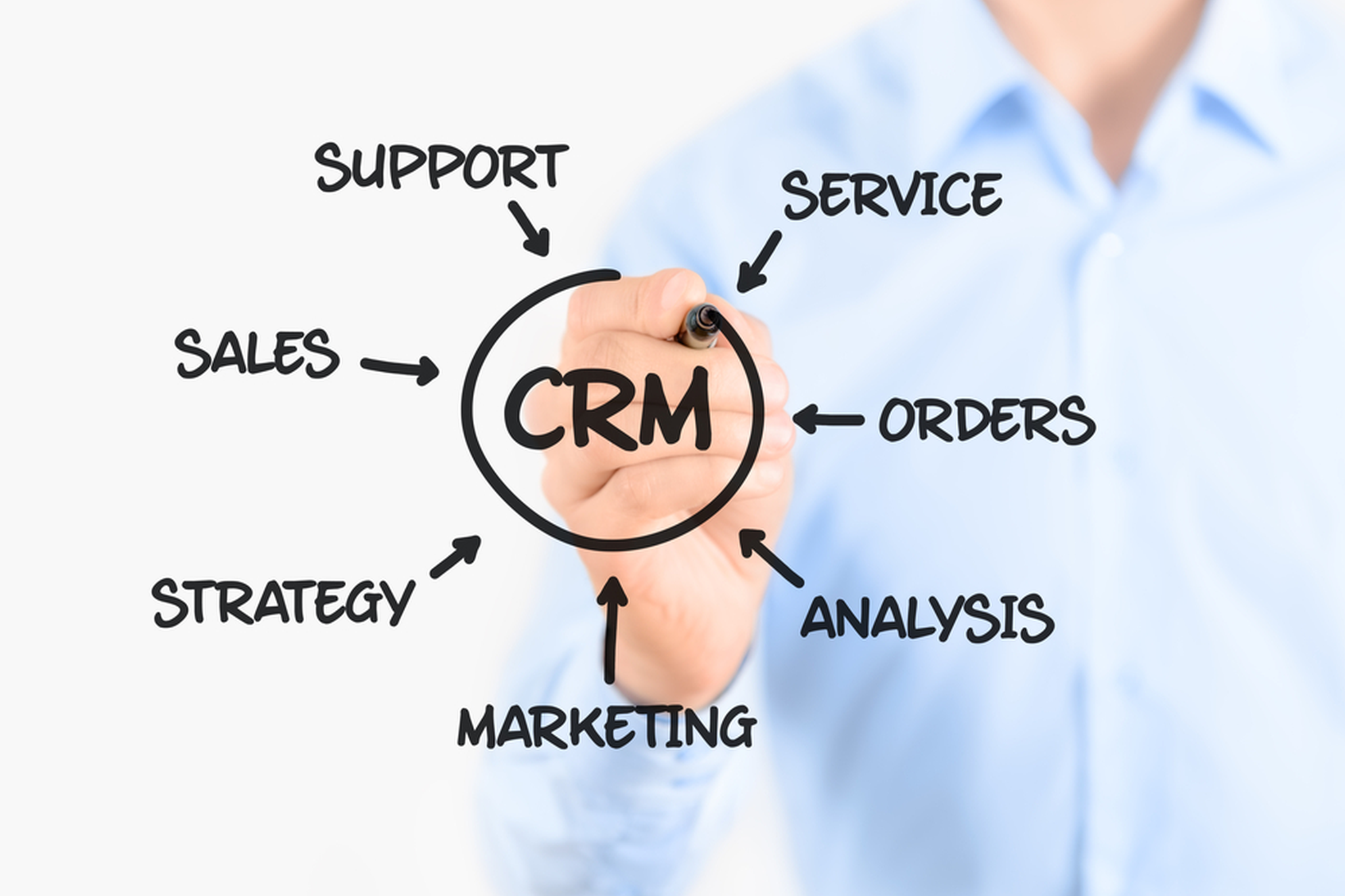 crm in banking sector Under these situations it has been thought fit to conduct a study and crm in banking sector the research work is an empirical study intended to explore the technological revolution that the.